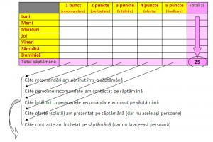 tabel_5_puncte