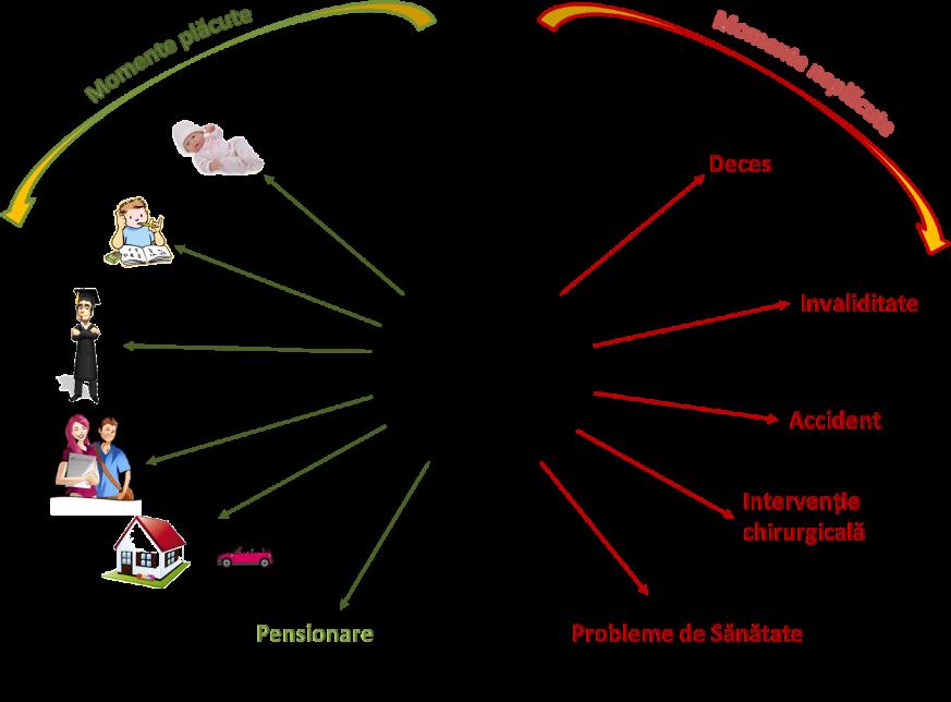 diagramă financiară cât a costat satoshi